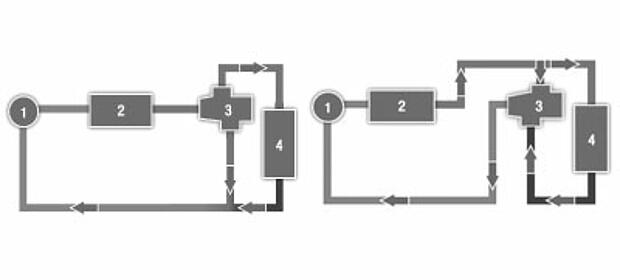 Oil thermostat valve diagramm by KTR Systems GmbH