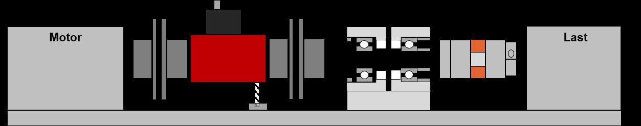 Drehmomentsensor Aufbau mit zusätzlicher Lagerung