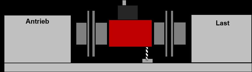 Drehmomentsensor Direkte Montage