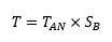 nominal torque formula