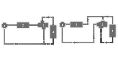 OTV - Oil thermostat valve